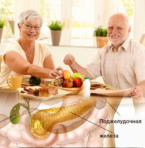 Лечение и восстановление поджелудочной железы. Панкресорб.