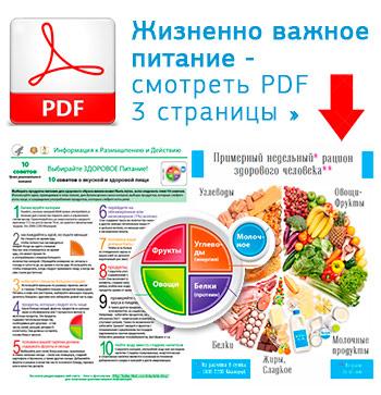 Питание для долголетия и омоложения PDF