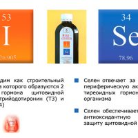 Йод-Селен Дуйко | Микроэлементы - Лечение Щитовидной Железы