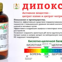 Дипоксал | Подщелащивание организма pH