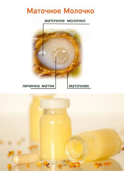 Маточное молочко Дуйко